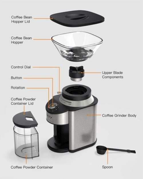 Parts of a Coffee Grinder